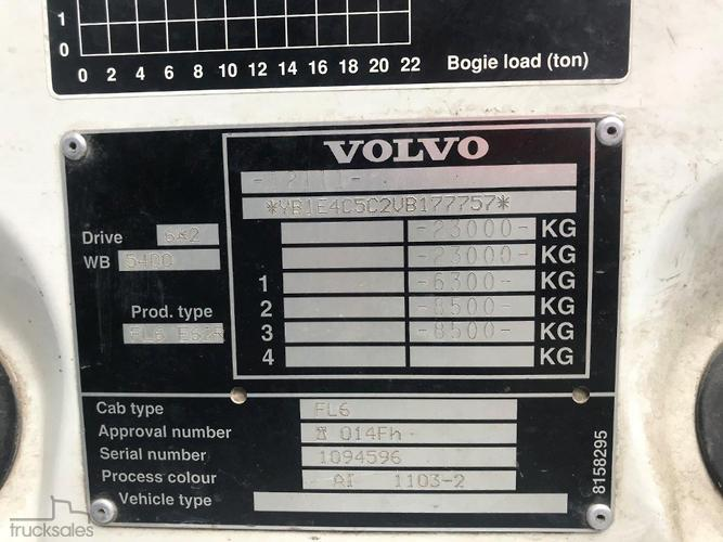 Volvo FL6 Trucks for Sale in Australia - trucksales com au